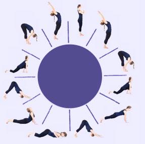 Sun Salutation Circle